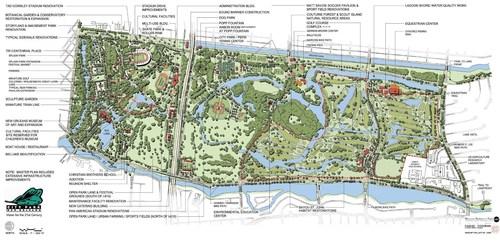 City Park Master Plan